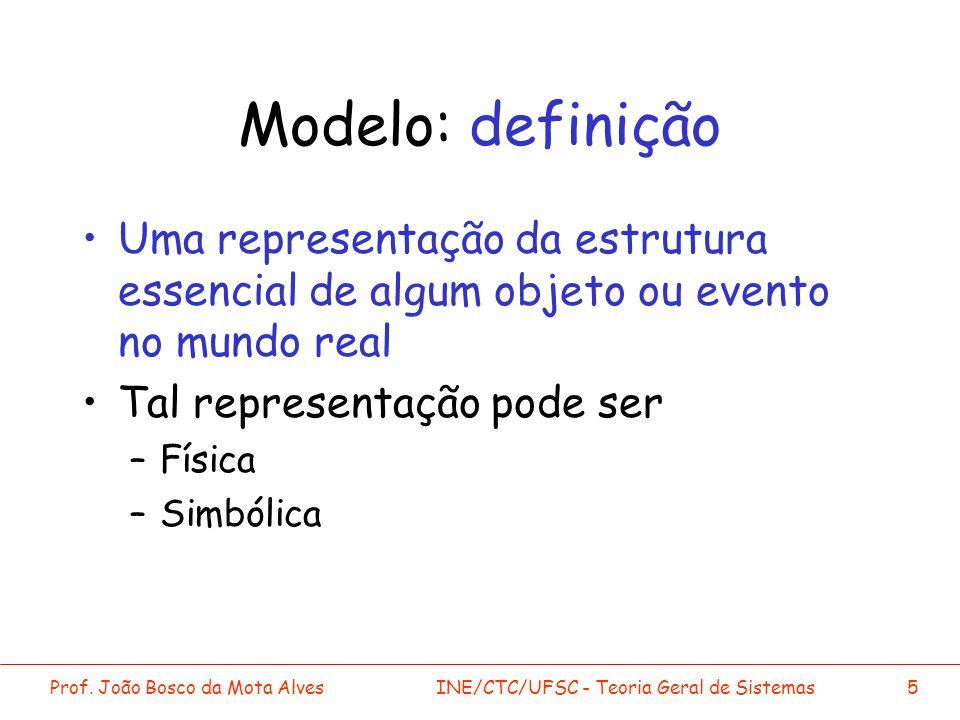 Prof. João Bosco da Mota AlvesINE/CTC/UFSC - Teoria Geral de Sistemas5 Modelo: definição Uma representação da estrutura essencial de algum objeto ou e
