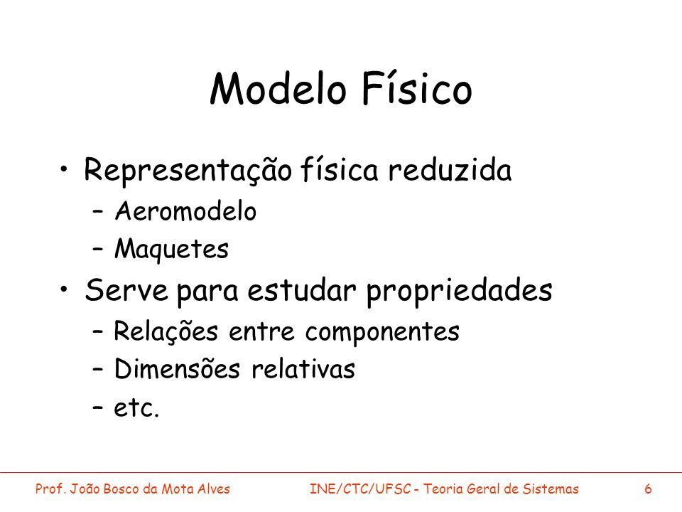 Prof. João Bosco da Mota AlvesINE/CTC/UFSC - Teoria Geral de Sistemas6 Modelo Físico Representação física reduzida –Aeromodelo –Maquetes Serve para es