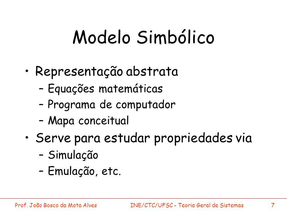 Prof. João Bosco da Mota AlvesINE/CTC/UFSC - Teoria Geral de Sistemas7 Modelo Simbólico Representação abstrata –Equações matemáticas –Programa de comp