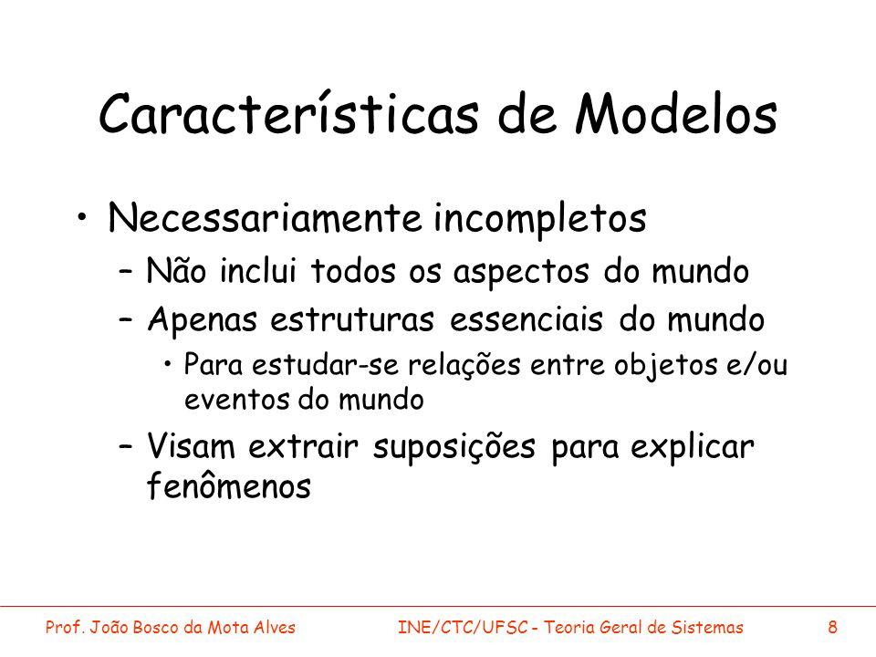 Prof. João Bosco da Mota AlvesINE/CTC/UFSC - Teoria Geral de Sistemas8 Características de Modelos Necessariamente incompletos –Não inclui todos os asp