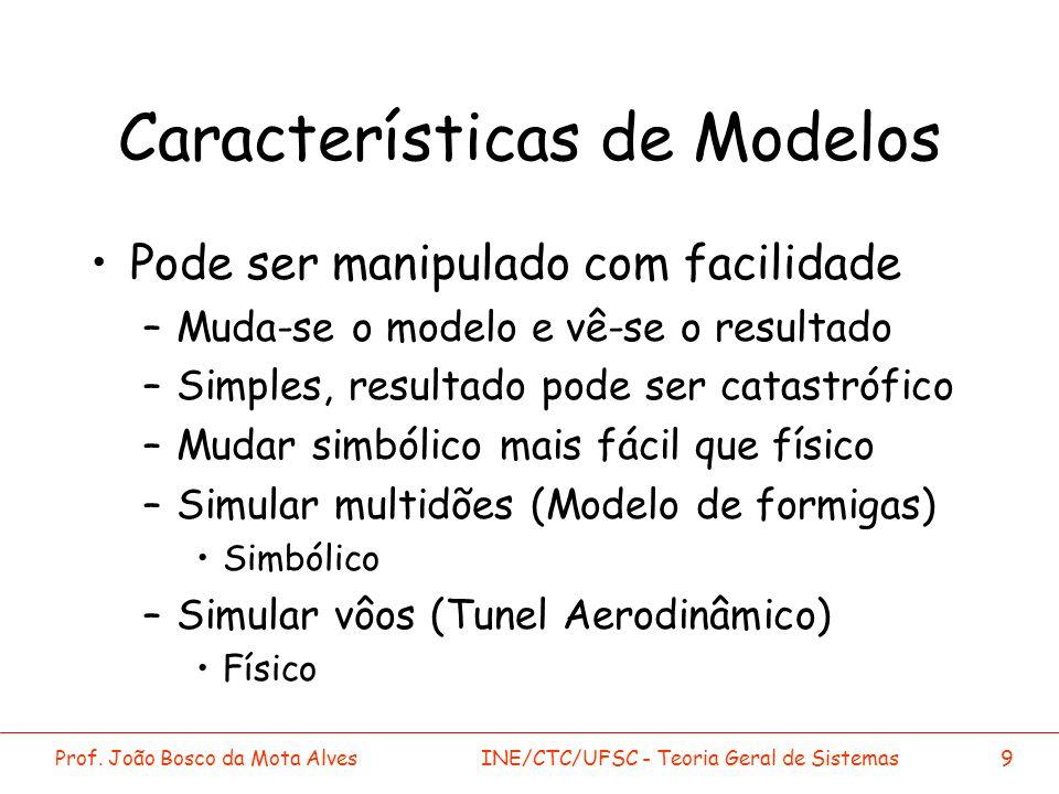Prof. João Bosco da Mota AlvesINE/CTC/UFSC - Teoria Geral de Sistemas9 Características de Modelos Pode ser manipulado com facilidade –Muda-se o modelo