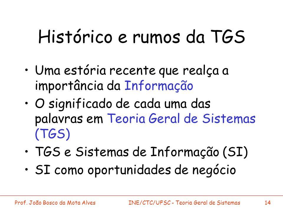 Prof. João Bosco da Mota AlvesINE/CTC/UFSC - Teoria Geral de Sistemas14 Histórico e rumos da TGS Uma estória recente que realça a importância da Infor