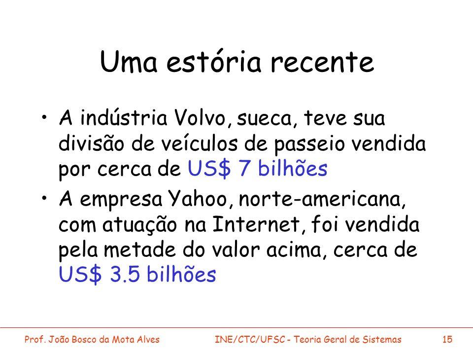 Prof. João Bosco da Mota AlvesINE/CTC/UFSC - Teoria Geral de Sistemas15 Uma estória recente A indústria Volvo, sueca, teve sua divisão de veículos de