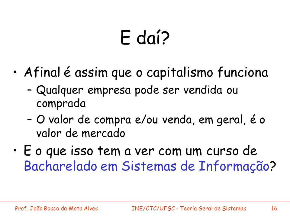 Prof. João Bosco da Mota AlvesINE/CTC/UFSC - Teoria Geral de Sistemas16 E daí? Afinal é assim que o capitalismo funciona –Qualquer empresa pode ser ve
