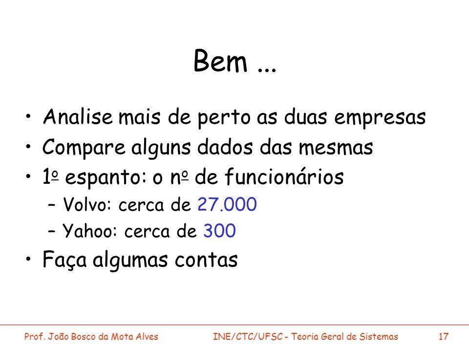 Prof. João Bosco da Mota AlvesINE/CTC/UFSC - Teoria Geral de Sistemas17 Bem... Analise mais de perto as duas empresas Compare alguns dados das mesmas