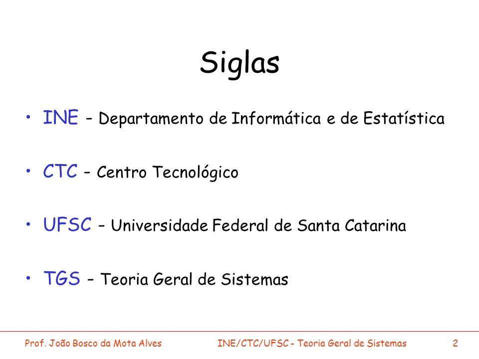 Prof. João Bosco da Mota AlvesINE/CTC/UFSC - Teoria Geral de Sistemas2 Siglas INE - Departamento de Informática e de Estatística CTC - Centro Tecnológ