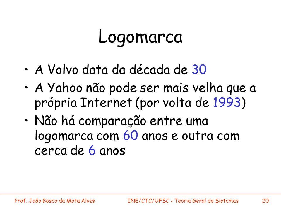 Prof. João Bosco da Mota AlvesINE/CTC/UFSC - Teoria Geral de Sistemas20 Logomarca A Volvo data da década de 30 A Yahoo não pode ser mais velha que a p