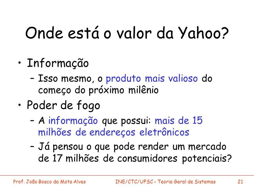 Prof. João Bosco da Mota AlvesINE/CTC/UFSC - Teoria Geral de Sistemas21 Onde está o valor da Yahoo? Informação –Isso mesmo, o produto mais valioso do