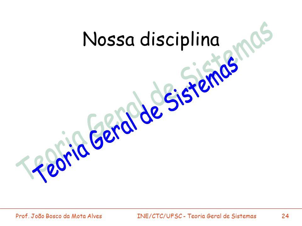 Prof. João Bosco da Mota AlvesINE/CTC/UFSC - Teoria Geral de Sistemas24 Nossa disciplina