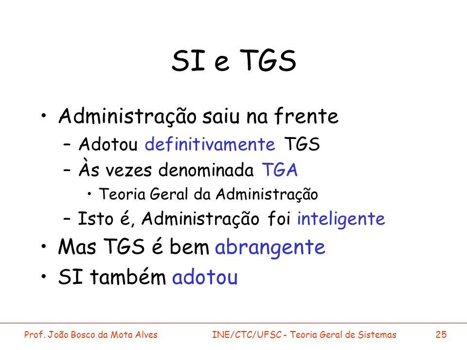 Prof. João Bosco da Mota AlvesINE/CTC/UFSC - Teoria Geral de Sistemas25 SI e TGS Administração saiu na frente –Adotou definitivamente TGS –Às vezes de