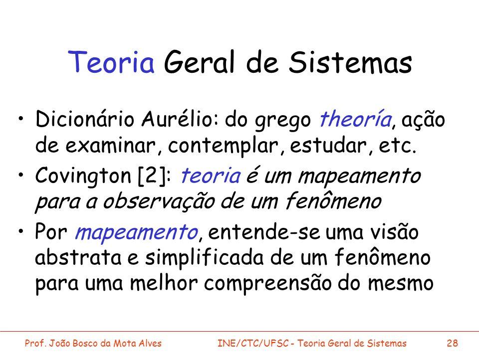 Prof. João Bosco da Mota AlvesINE/CTC/UFSC - Teoria Geral de Sistemas28 Teoria Geral de Sistemas Dicionário Aurélio: do grego theoría, ação de examina