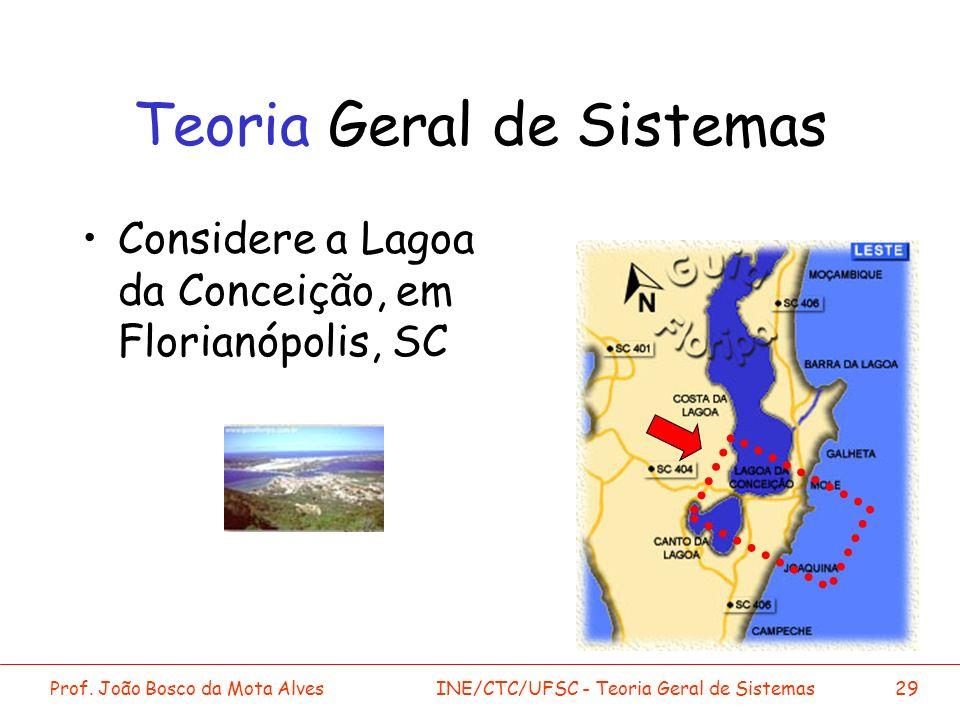 Prof. João Bosco da Mota AlvesINE/CTC/UFSC - Teoria Geral de Sistemas29 Teoria Geral de Sistemas Considere a Lagoa da Conceição, em Florianópolis, SC
