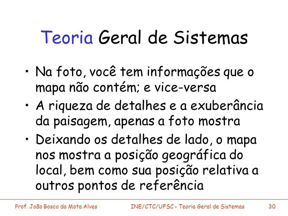 Prof. João Bosco da Mota AlvesINE/CTC/UFSC - Teoria Geral de Sistemas30 Teoria Geral de Sistemas Na foto, você tem informações que o mapa não contém;
