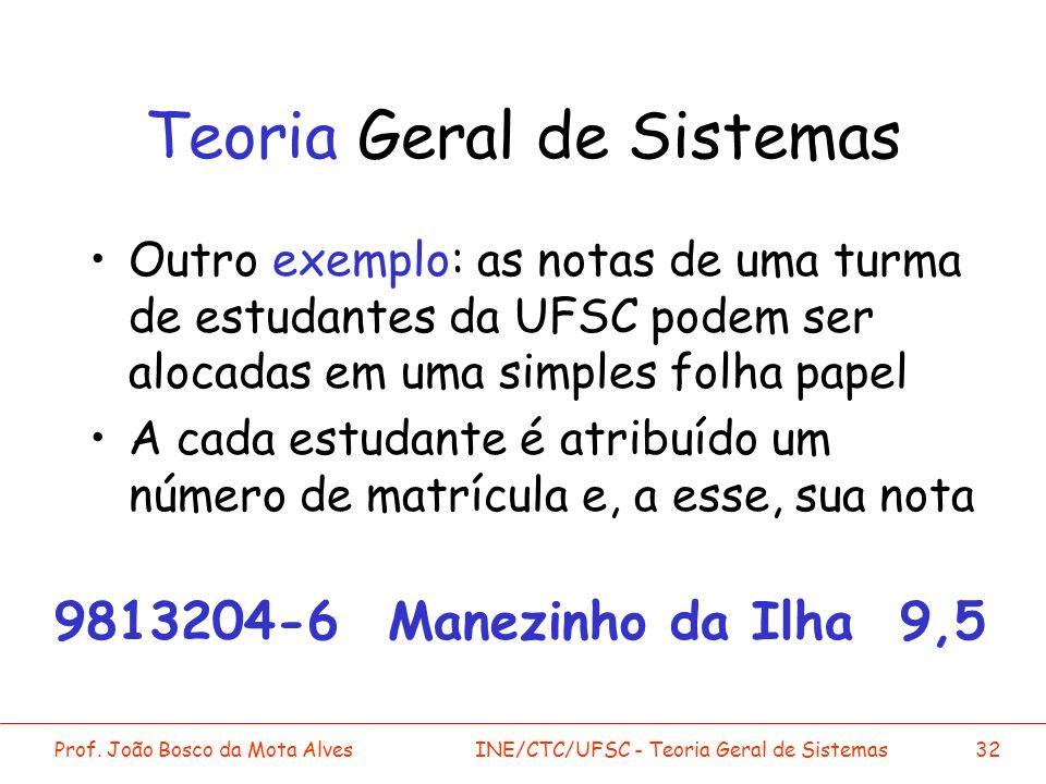 Prof. João Bosco da Mota AlvesINE/CTC/UFSC - Teoria Geral de Sistemas32 Teoria Geral de Sistemas Outro exemplo: as notas de uma turma de estudantes da