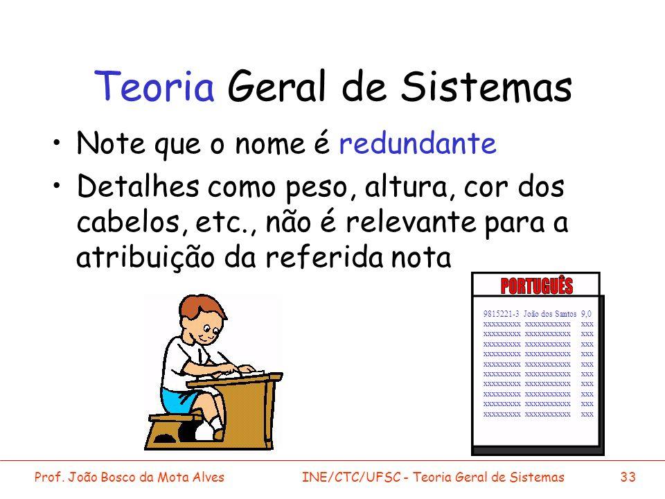 Prof. João Bosco da Mota AlvesINE/CTC/UFSC - Teoria Geral de Sistemas33 Teoria Geral de Sistemas Note que o nome é redundante Detalhes como peso, altu