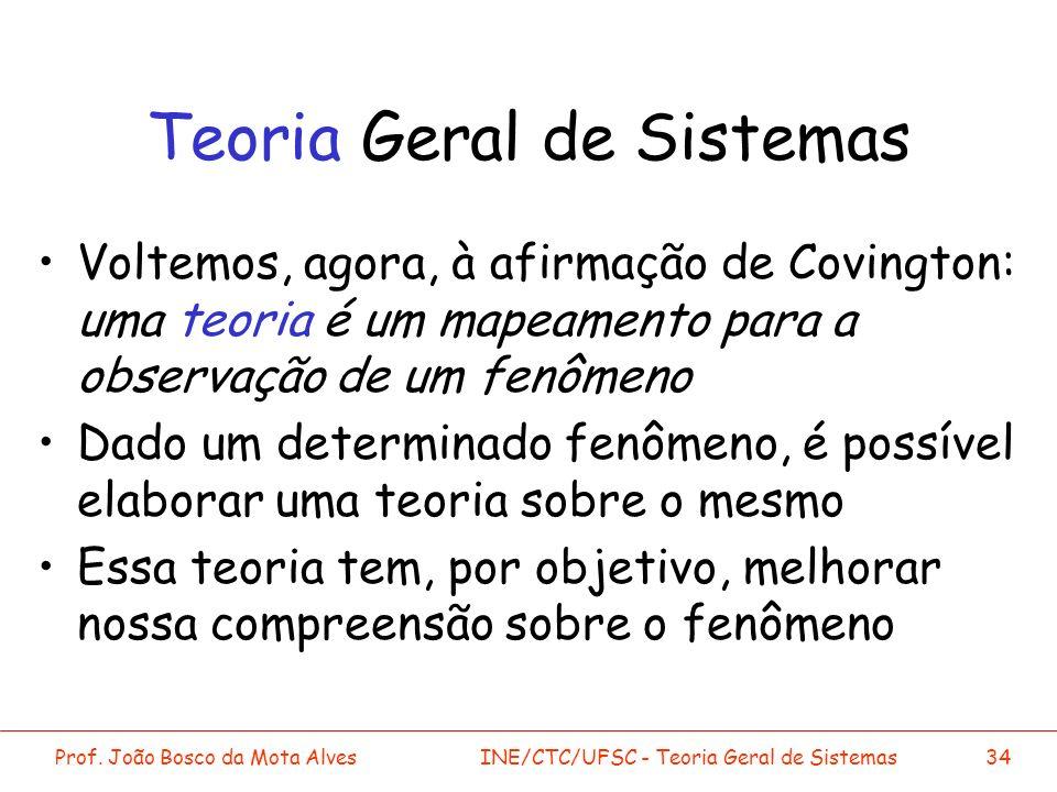 Prof. João Bosco da Mota AlvesINE/CTC/UFSC - Teoria Geral de Sistemas34 Teoria Geral de Sistemas Voltemos, agora, à afirmação de Covington: uma teoria