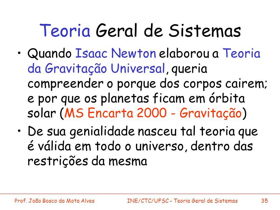 Prof. João Bosco da Mota AlvesINE/CTC/UFSC - Teoria Geral de Sistemas35 Teoria Geral de Sistemas Quando Isaac Newton elaborou a Teoria da Gravitação U