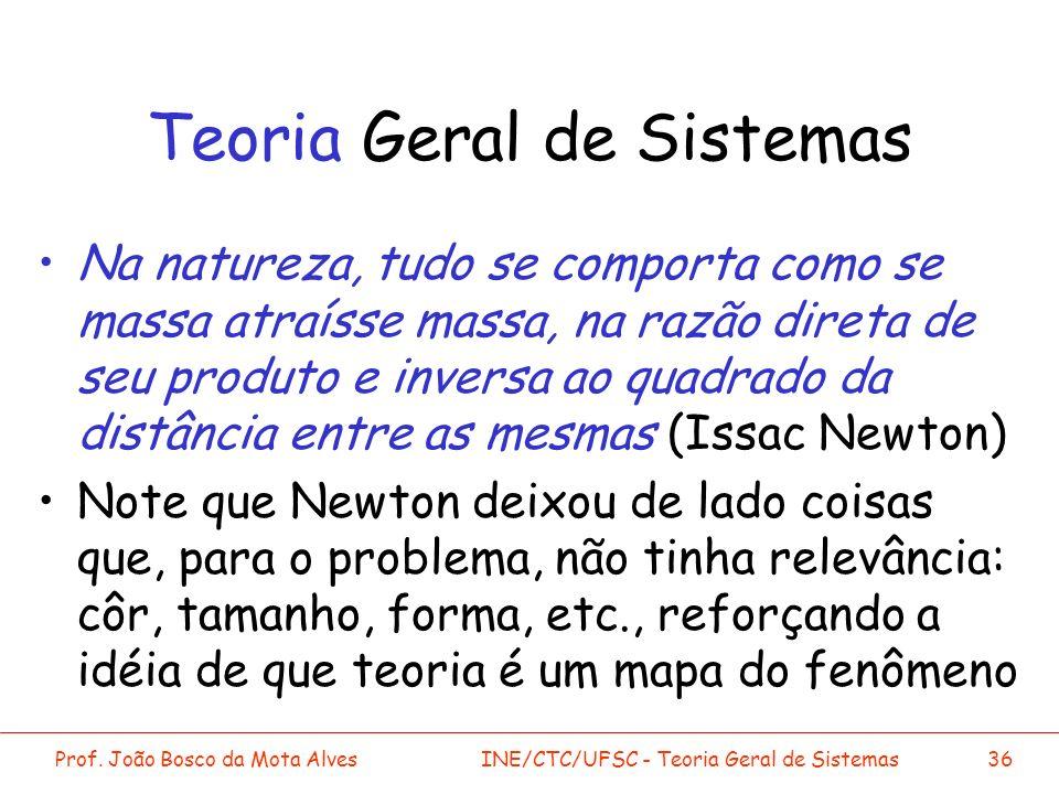 Prof. João Bosco da Mota AlvesINE/CTC/UFSC - Teoria Geral de Sistemas36 Teoria Geral de Sistemas Na natureza, tudo se comporta como se massa atraísse