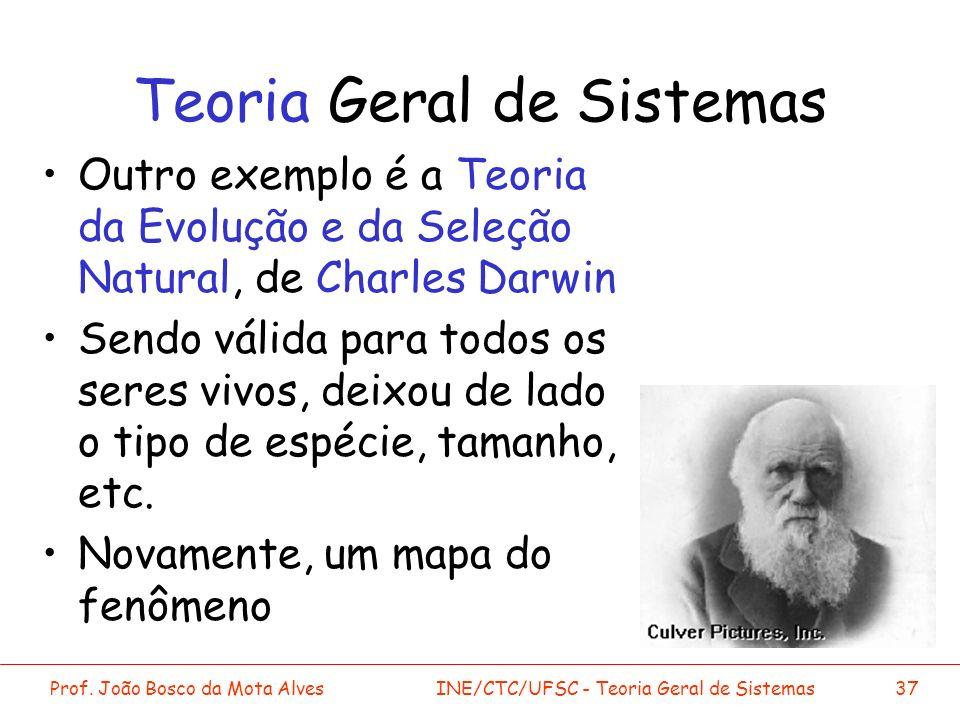 Prof. João Bosco da Mota AlvesINE/CTC/UFSC - Teoria Geral de Sistemas37 Teoria Geral de Sistemas Outro exemplo é a Teoria da Evolução e da Seleção Nat