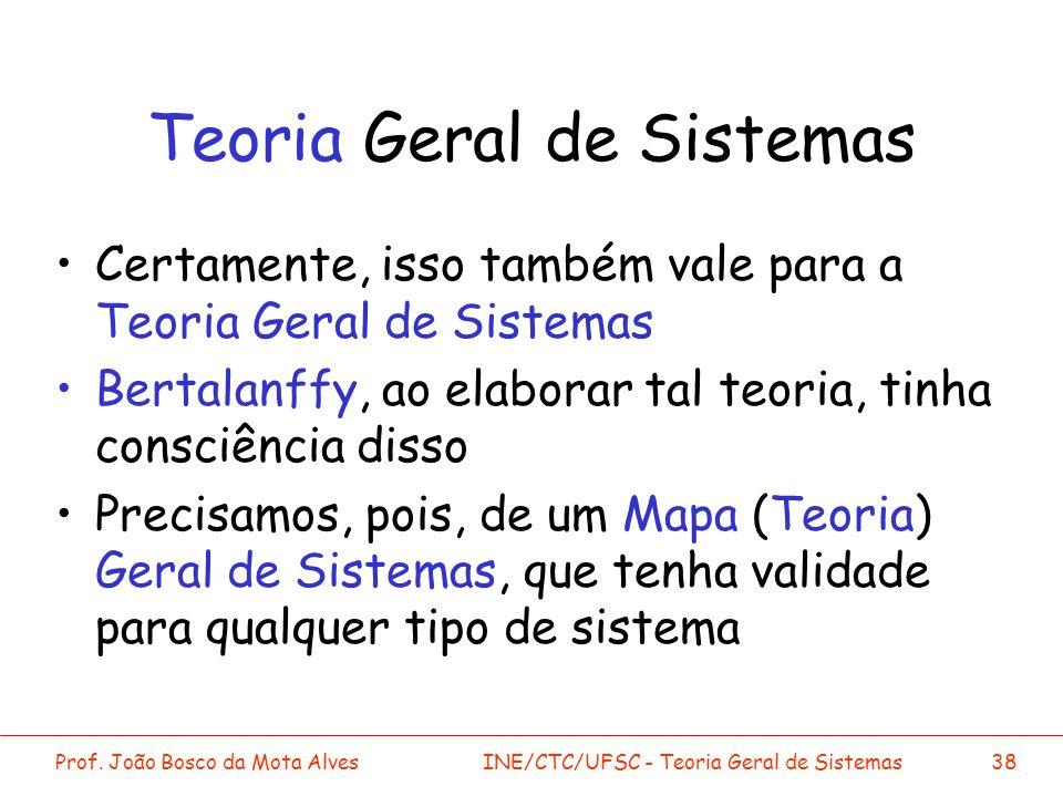 Prof. João Bosco da Mota AlvesINE/CTC/UFSC - Teoria Geral de Sistemas38 Teoria Geral de Sistemas Certamente, isso também vale para a Teoria Geral de S