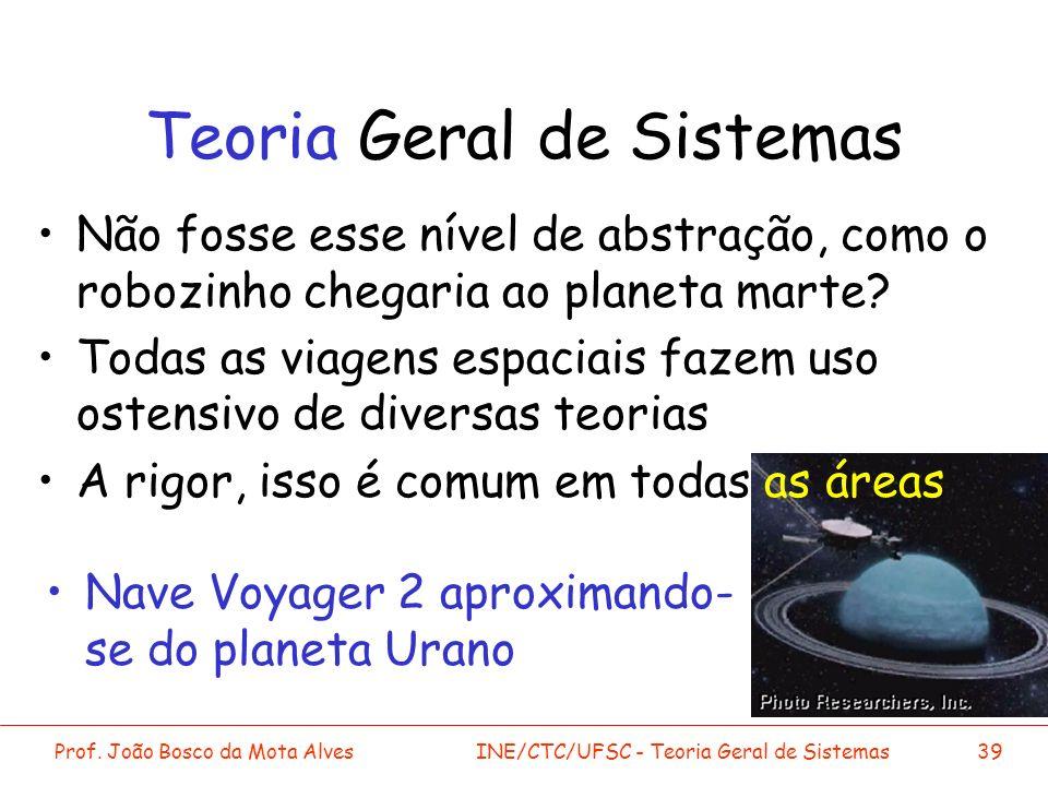 Prof. João Bosco da Mota AlvesINE/CTC/UFSC - Teoria Geral de Sistemas39 Teoria Geral de Sistemas Não fosse esse nível de abstração, como o robozinho c