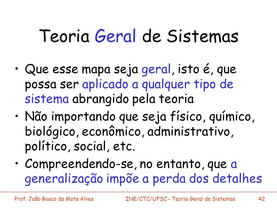 Prof. João Bosco da Mota AlvesINE/CTC/UFSC - Teoria Geral de Sistemas42 Teoria Geral de Sistemas Que esse mapa seja geral, isto é, que possa ser aplic