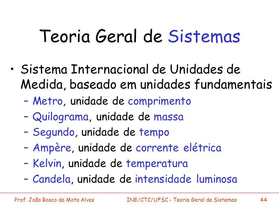 Prof. João Bosco da Mota AlvesINE/CTC/UFSC - Teoria Geral de Sistemas44 Teoria Geral de Sistemas Sistema Internacional de Unidades de Medida, baseado