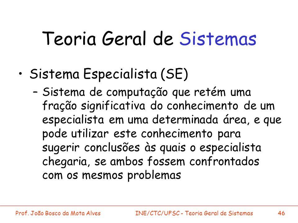 Prof. João Bosco da Mota AlvesINE/CTC/UFSC - Teoria Geral de Sistemas46 Teoria Geral de Sistemas Sistema Especialista (SE) –Sistema de computação que