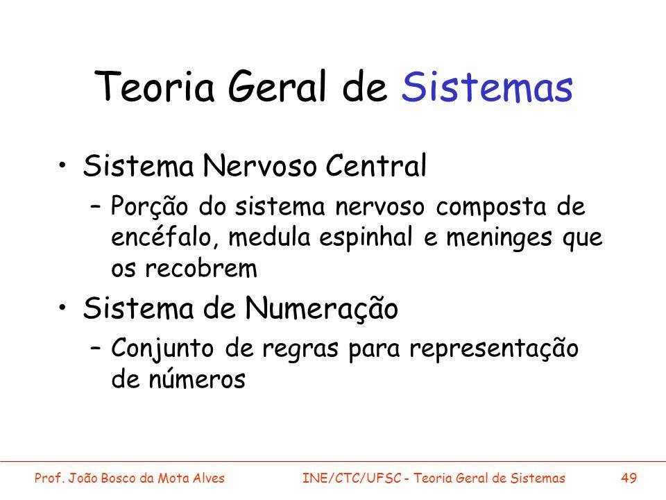 Prof. João Bosco da Mota AlvesINE/CTC/UFSC - Teoria Geral de Sistemas49 Teoria Geral de Sistemas Sistema Nervoso Central –Porção do sistema nervoso co