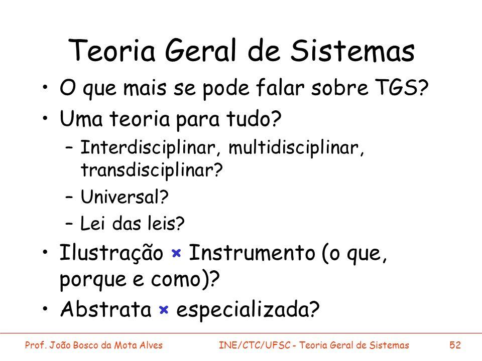 Prof. João Bosco da Mota AlvesINE/CTC/UFSC - Teoria Geral de Sistemas52 Teoria Geral de Sistemas O que mais se pode falar sobre TGS? Uma teoria para t