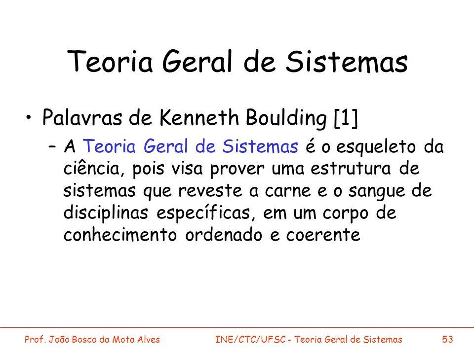 Prof. João Bosco da Mota AlvesINE/CTC/UFSC - Teoria Geral de Sistemas53 Teoria Geral de Sistemas Palavras de Kenneth Boulding [1] –A Teoria Geral de S