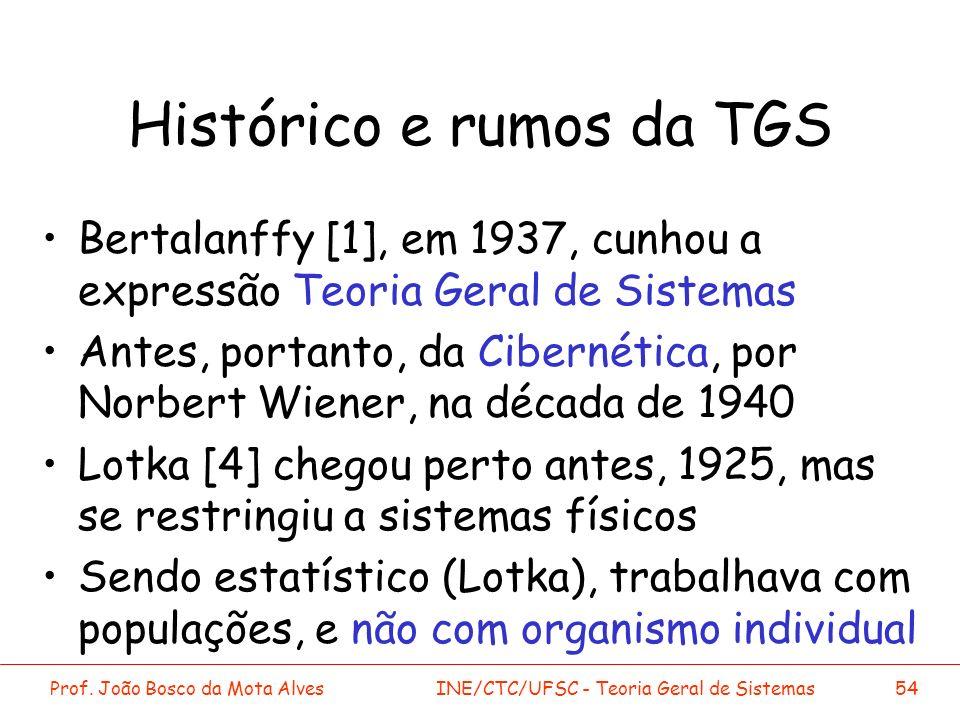 Prof. João Bosco da Mota AlvesINE/CTC/UFSC - Teoria Geral de Sistemas54 Histórico e rumos da TGS Bertalanffy [1], em 1937, cunhou a expressão Teoria G