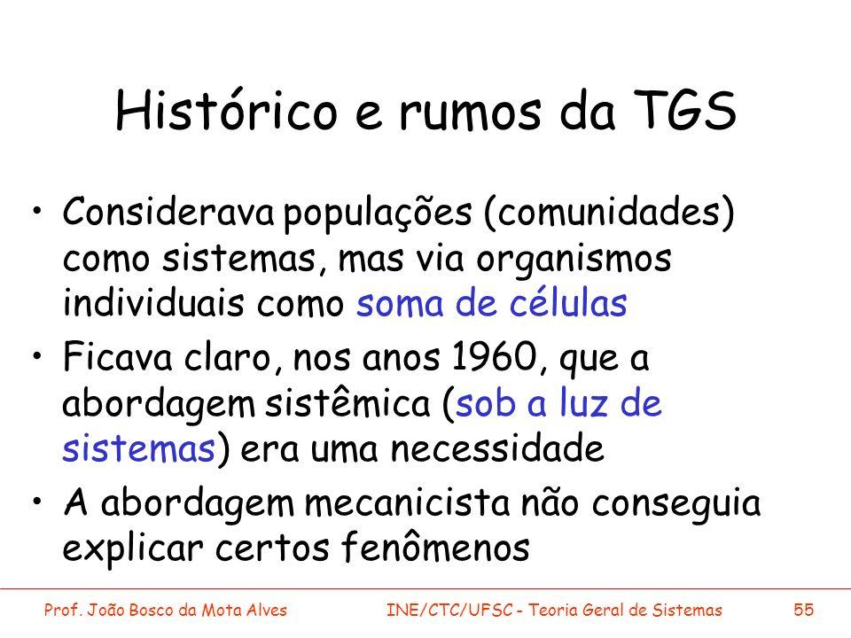 Prof. João Bosco da Mota AlvesINE/CTC/UFSC - Teoria Geral de Sistemas55 Histórico e rumos da TGS Considerava populações (comunidades) como sistemas, m