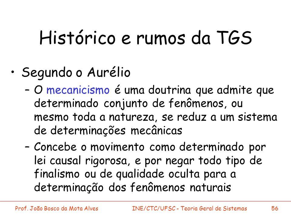 Prof. João Bosco da Mota AlvesINE/CTC/UFSC - Teoria Geral de Sistemas56 Histórico e rumos da TGS Segundo o Aurélio –O mecanicismo é uma doutrina que a