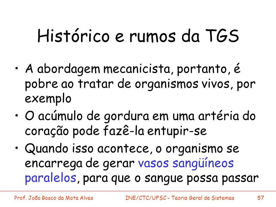 Prof. João Bosco da Mota AlvesINE/CTC/UFSC - Teoria Geral de Sistemas57 Histórico e rumos da TGS A abordagem mecanicista, portanto, é pobre ao tratar
