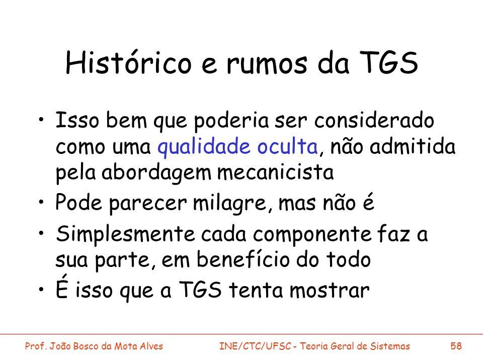 Prof. João Bosco da Mota AlvesINE/CTC/UFSC - Teoria Geral de Sistemas58 Histórico e rumos da TGS Isso bem que poderia ser considerado como uma qualida