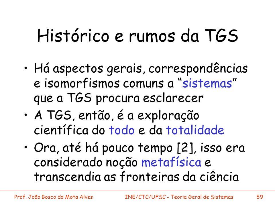 Prof. João Bosco da Mota AlvesINE/CTC/UFSC - Teoria Geral de Sistemas59 Histórico e rumos da TGS Há aspectos gerais, correspondências e isomorfismos c