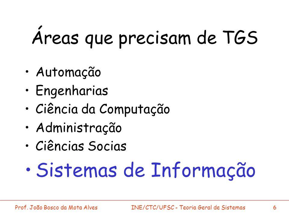 Prof. João Bosco da Mota AlvesINE/CTC/UFSC - Teoria Geral de Sistemas6 Áreas que precisam de TGS Automação Engenharias Ciência da Computação Administr