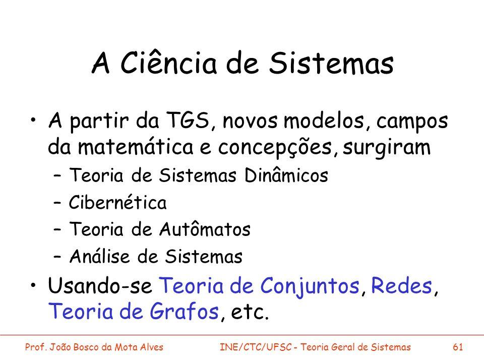 Prof. João Bosco da Mota AlvesINE/CTC/UFSC - Teoria Geral de Sistemas61 A Ciência de Sistemas A partir da TGS, novos modelos, campos da matemática e c