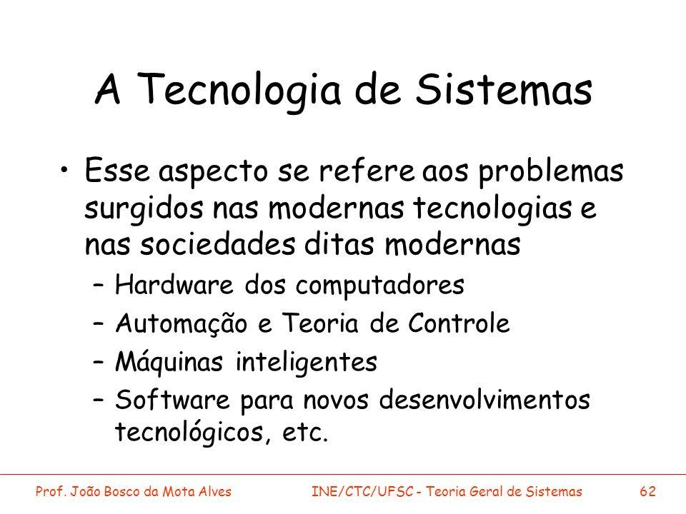 Prof. João Bosco da Mota AlvesINE/CTC/UFSC - Teoria Geral de Sistemas62 A Tecnologia de Sistemas Esse aspecto se refere aos problemas surgidos nas mod
