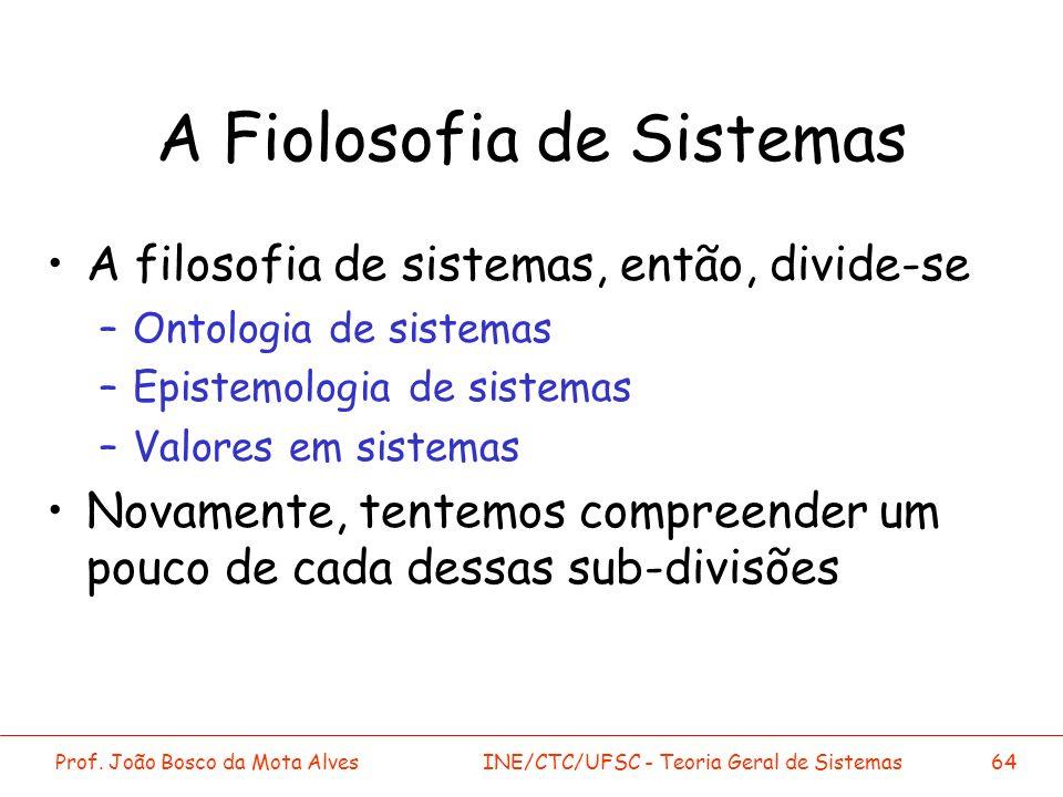 Prof. João Bosco da Mota AlvesINE/CTC/UFSC - Teoria Geral de Sistemas64 A Fiolosofia de Sistemas A filosofia de sistemas, então, divide-se –Ontologia