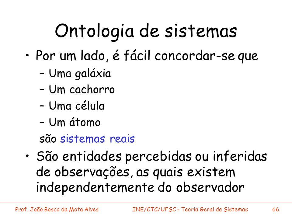 Prof. João Bosco da Mota AlvesINE/CTC/UFSC - Teoria Geral de Sistemas66 Ontologia de sistemas Por um lado, é fácil concordar-se que –Uma galáxia –Um c