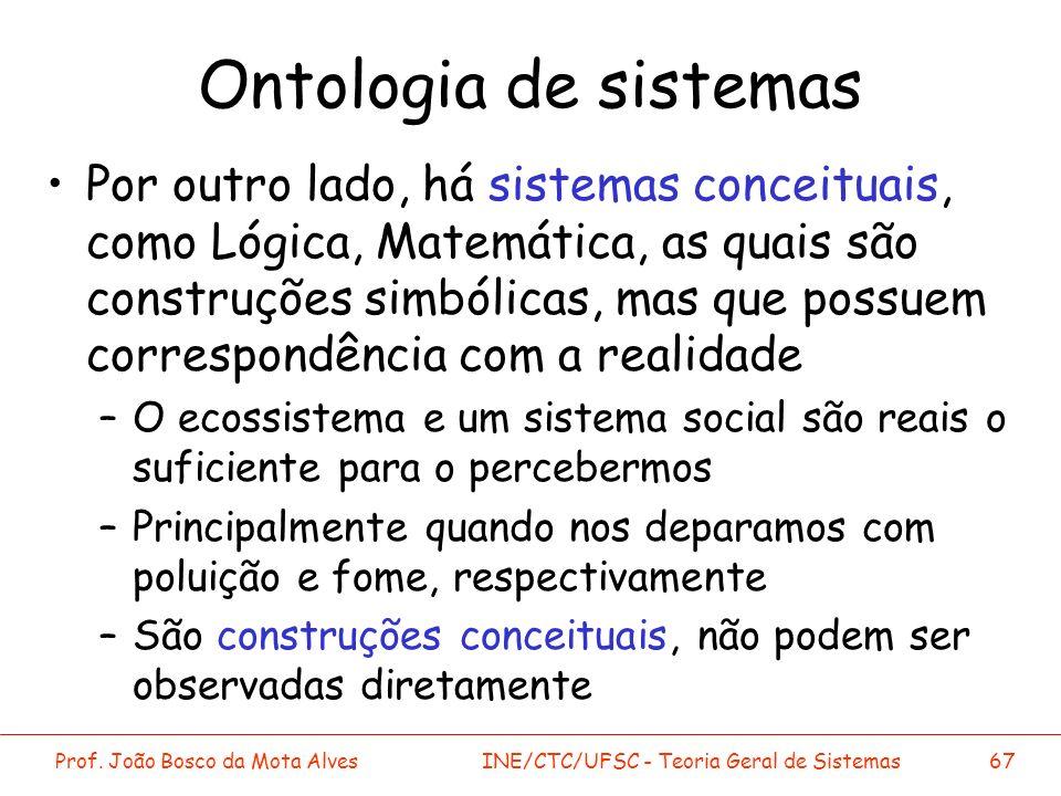 Prof. João Bosco da Mota AlvesINE/CTC/UFSC - Teoria Geral de Sistemas67 Ontologia de sistemas Por outro lado, há sistemas conceituais, como Lógica, Ma