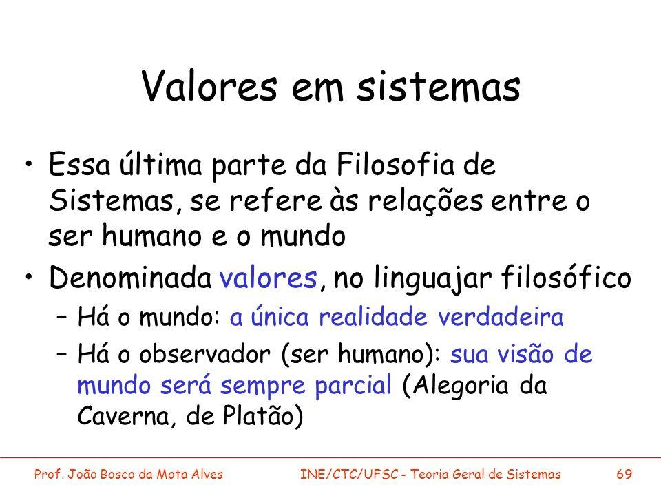 Prof. João Bosco da Mota AlvesINE/CTC/UFSC - Teoria Geral de Sistemas69 Valores em sistemas Essa última parte da Filosofia de Sistemas, se refere às r