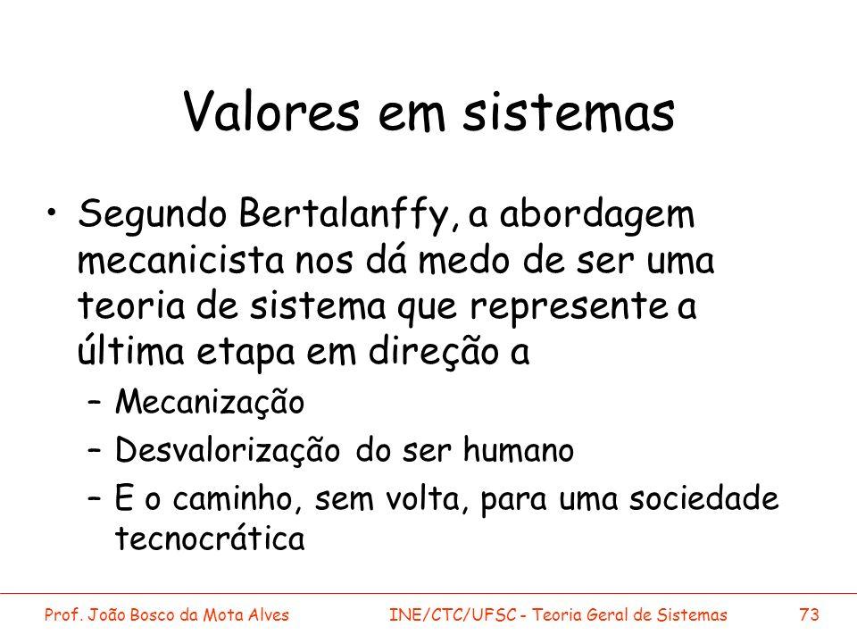 Prof. João Bosco da Mota AlvesINE/CTC/UFSC - Teoria Geral de Sistemas73 Valores em sistemas Segundo Bertalanffy, a abordagem mecanicista nos dá medo d