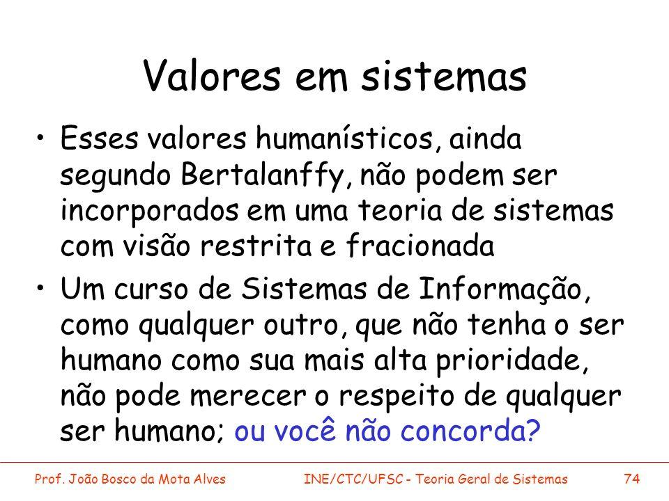 Prof. João Bosco da Mota AlvesINE/CTC/UFSC - Teoria Geral de Sistemas74 Valores em sistemas Esses valores humanísticos, ainda segundo Bertalanffy, não