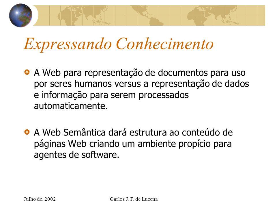 Julho de. 2002Carlos J. P. de Lucena Expressando Conhecimento A Web para representação de documentos para uso por seres humanos versus a representação