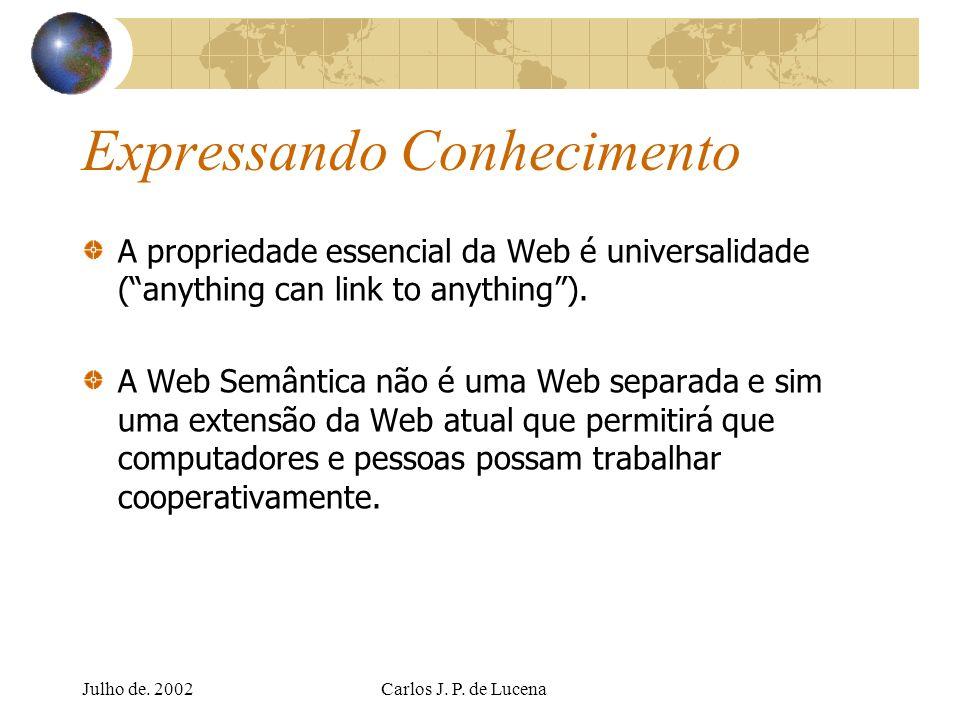 Julho de. 2002Carlos J. P. de Lucena Expressando Conhecimento A propriedade essencial da Web é universalidade (anything can link to anything). A Web S
