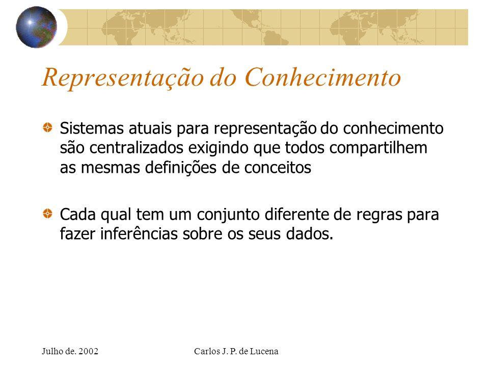 Julho de. 2002Carlos J. P. de Lucena Representação do Conhecimento Sistemas atuais para representação do conhecimento são centralizados exigindo que t