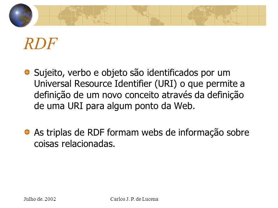 Julho de. 2002Carlos J. P. de Lucena RDF Sujeito, verbo e objeto são identificados por um Universal Resource Identifier (URI) o que permite a definiçã